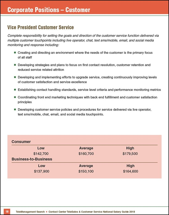 Contact Center Telesales Amp Customer Service National